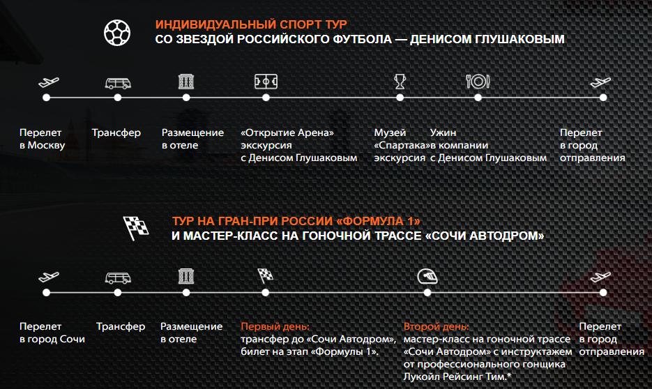 lukoil-masla-promo.ru