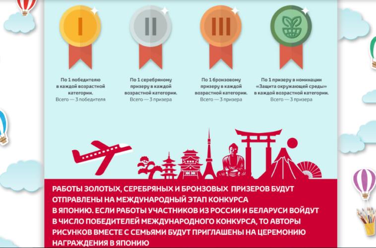 """Тойота """"Автомобиль мечты!"""" конкурс 2018."""