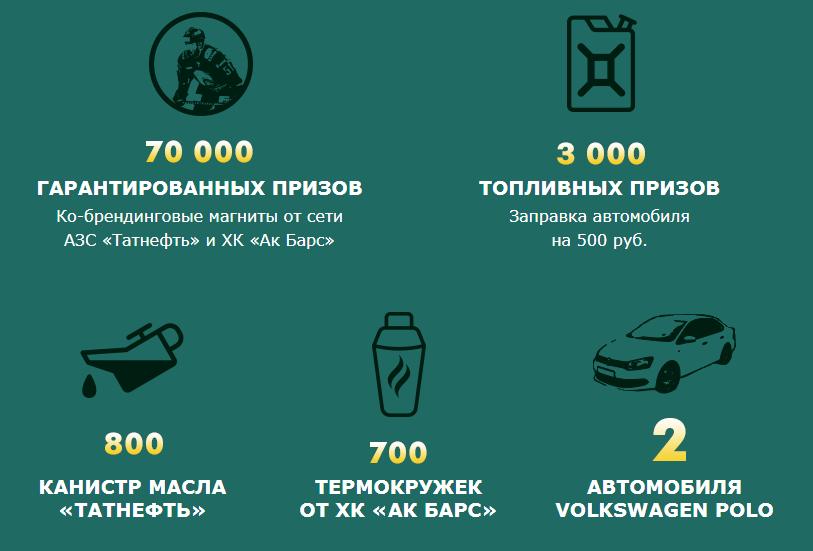 «Всероссийская акция «#АйданаАЗС»