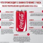 Интересное про Кока-Кола