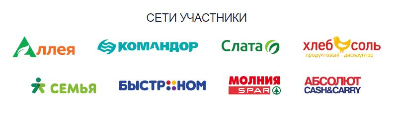 Акция Актимель магазины