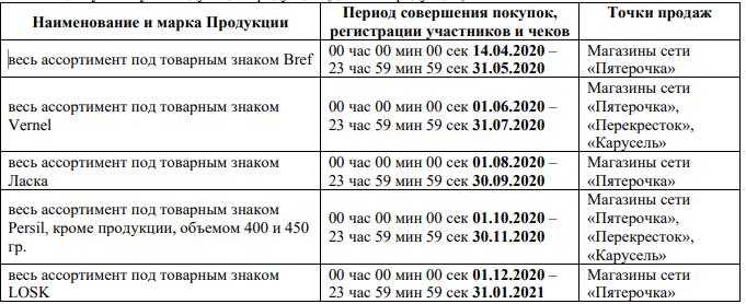 Регистрация чека 5-challenge.ru