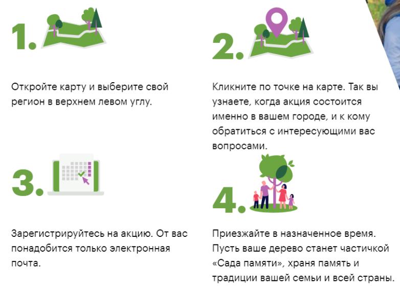 Акция Сад Памяти 2021