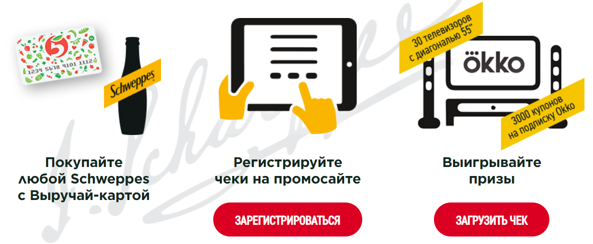 Зарегистрировать чек на schweppes-promo.ru