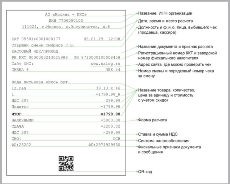 Пример регистрации чека Несквик