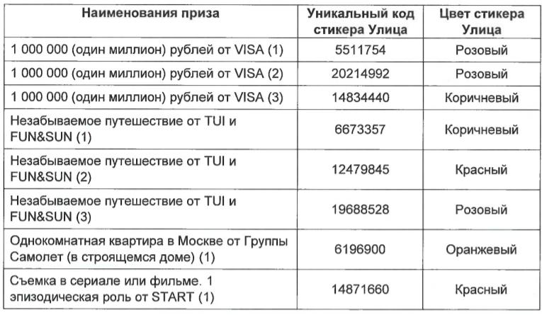 Основные победители Монополии Макдональдс