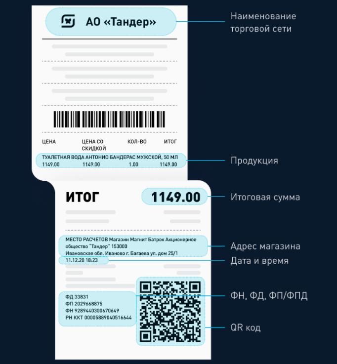 promoantoniobanderas ru регистрация