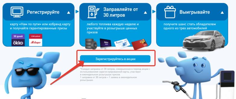 Акция АЗС Газпромнефть