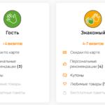 дикси карта клуб друзей
