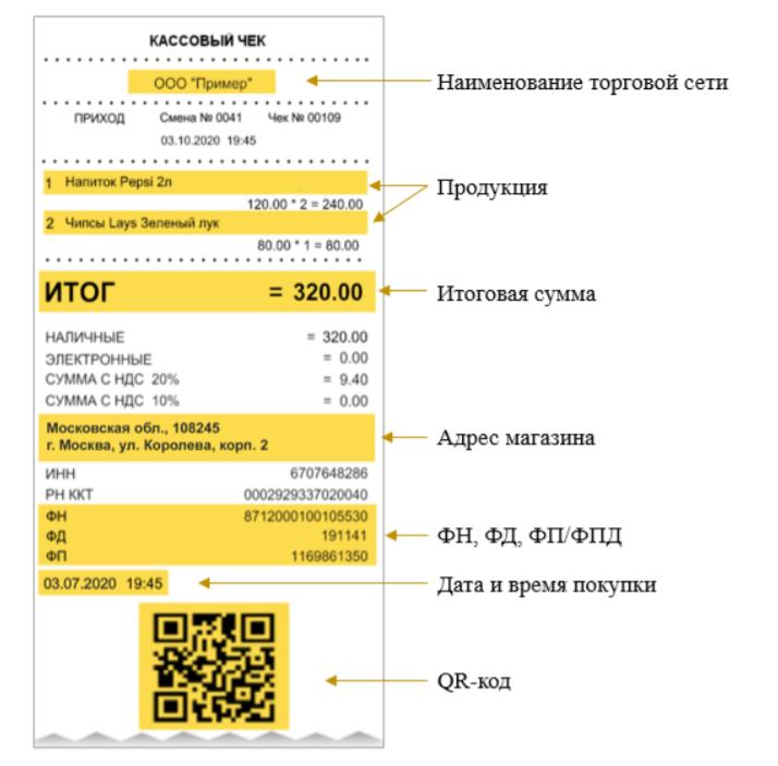 Зарегистрируйте чек на сайте action.maria-ra.ru
